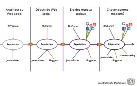journalisme-citoyen-crowdreporting